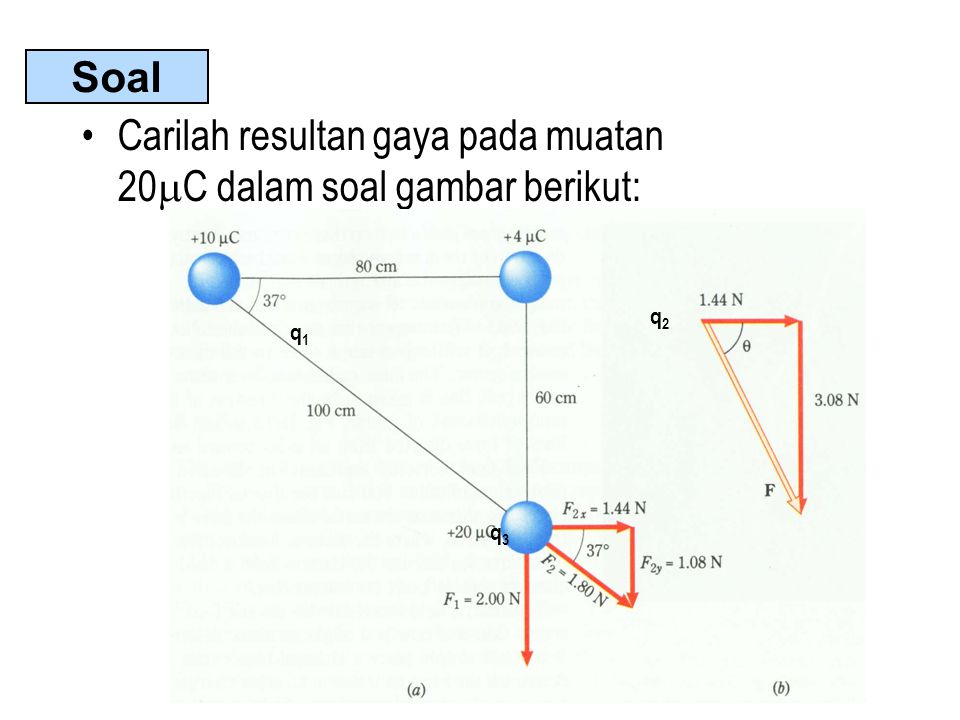 Carilah resultan gaya pada muatan 20C dalam soal gambar berikut: