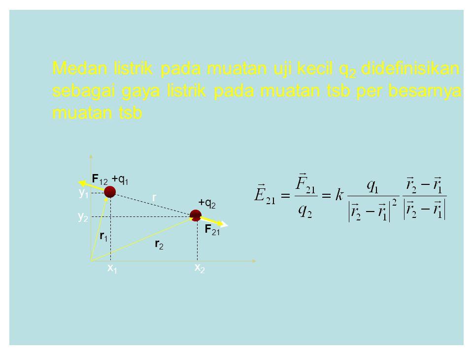 Medan listrik pada muatan uji kecil q2 didefinisikan