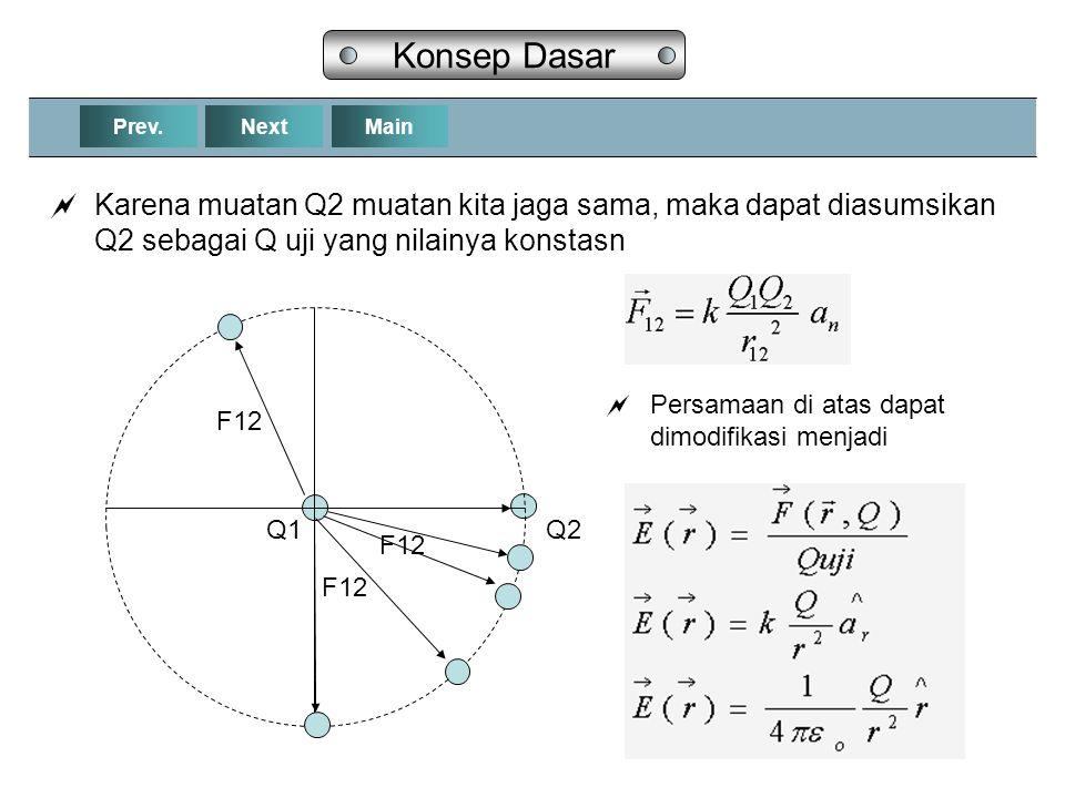 Konsep Dasar Prev. Next. Main. Karena muatan Q2 muatan kita jaga sama, maka dapat diasumsikan Q2 sebagai Q uji yang nilainya konstasn.