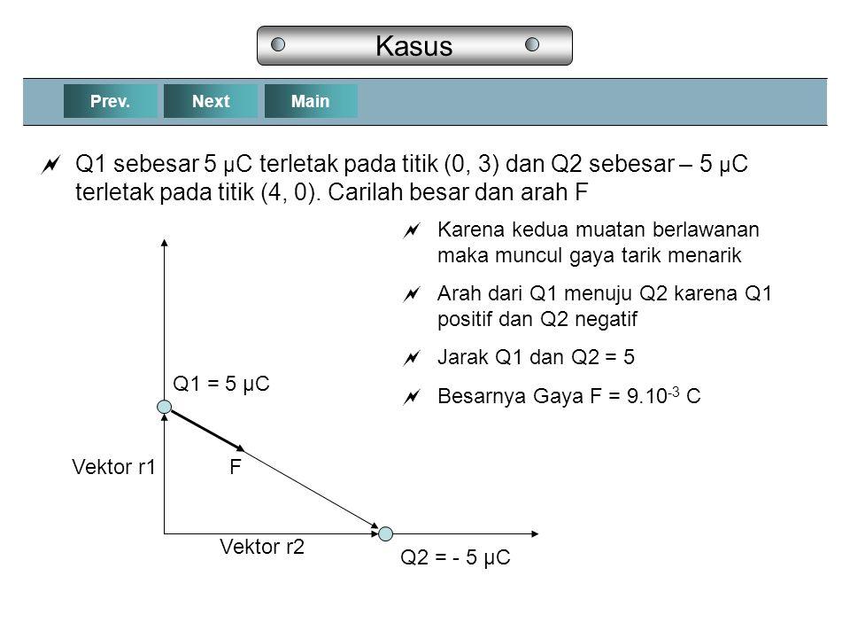 Kasus Prev. Next. Main. Q1 sebesar 5 µC terletak pada titik (0, 3) dan Q2 sebesar – 5 µC terletak pada titik (4, 0). Carilah besar dan arah F.