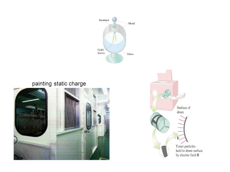 painting static charge