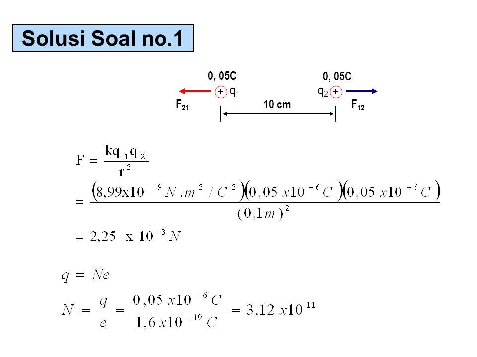Solusi Soal no.1 0, 05C  10 cm q1 q2 F21 F12