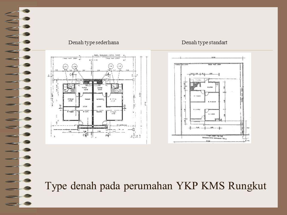 Type denah pada perumahan YKP KMS Rungkut