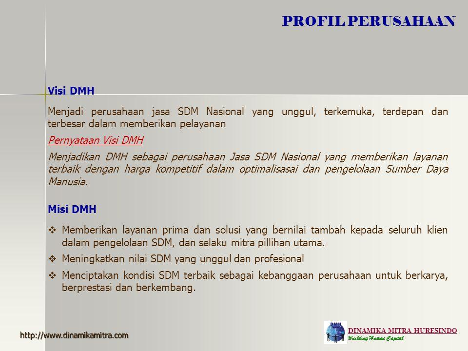 PROFIL PERUSAHAAN Visi DMH