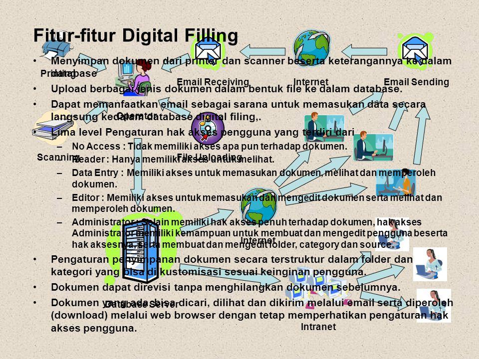 Fitur-fitur Digital Filling