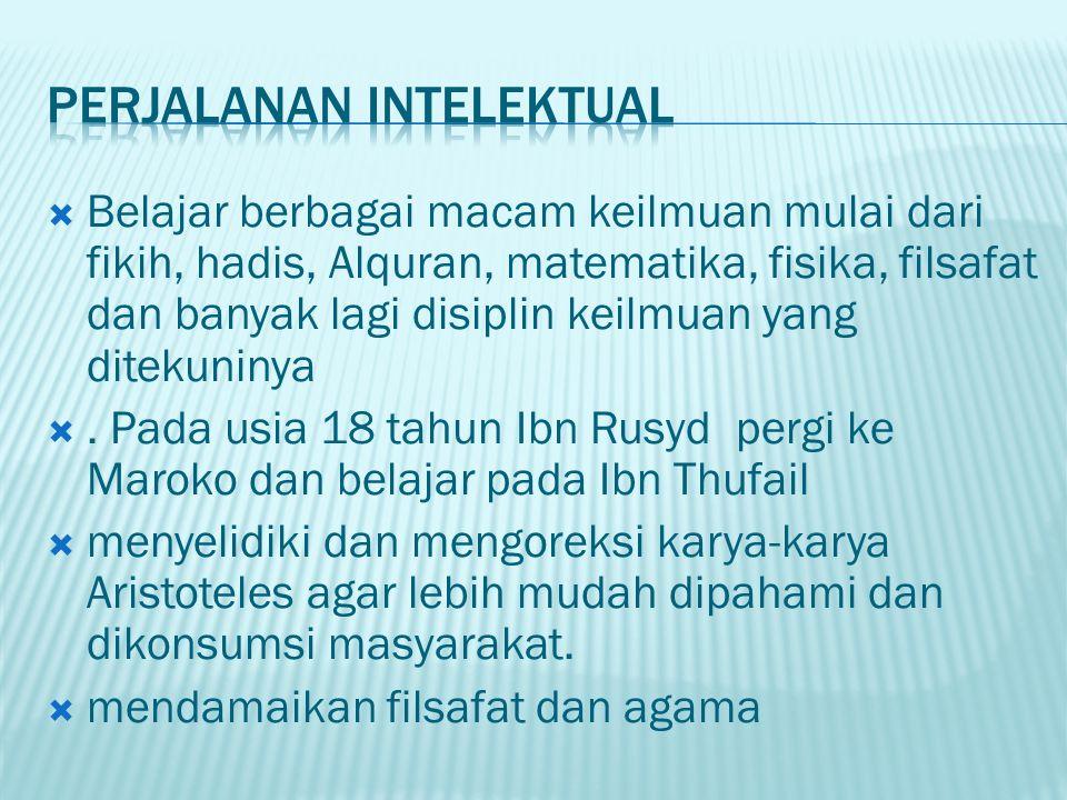Perjalanan intelektual