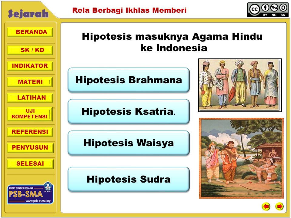 Hipotesis masuknya Agama Hindu ke Indonesia