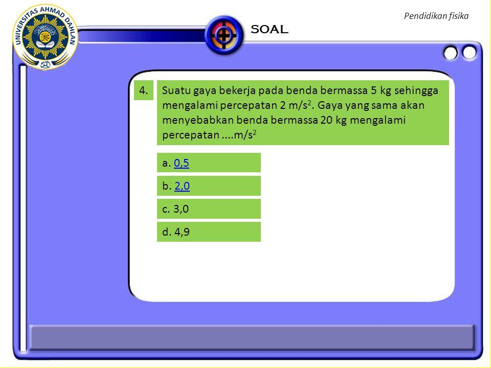 Pendidikan fisika SOAL. 4.