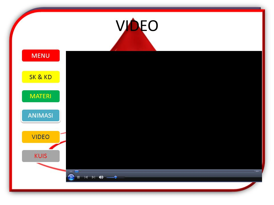 VIDEO MENU SK & KD MATERI VIDEO ANIMASI KUIS