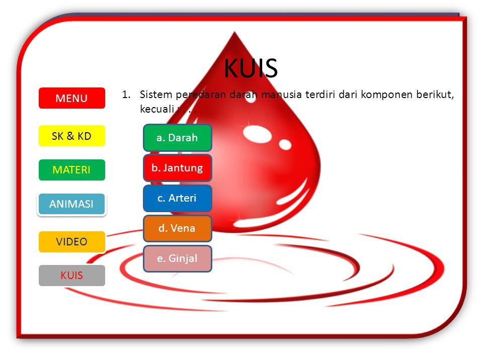 KUIS MENU. 1. Sistem peredaran darah manusia terdiri dari komponen berikut, kecuali : . . . SK & KD.