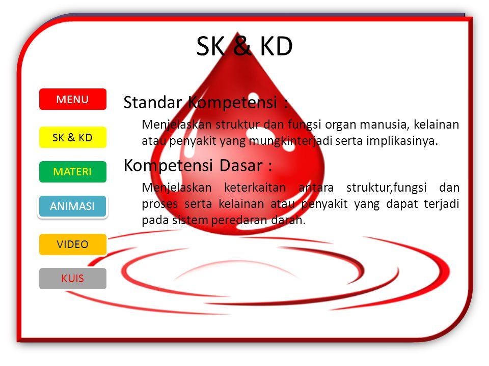 SK & KD Standar Kompetensi : Kompetensi Dasar : MENU