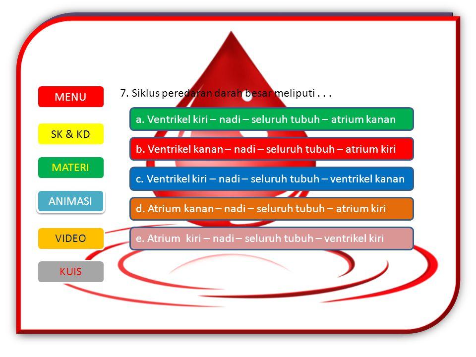 MENU 7. Siklus peredaran darah besar meliputi . . . a. Ventrikel kiri – nadi – seluruh tubuh – atrium kanan.
