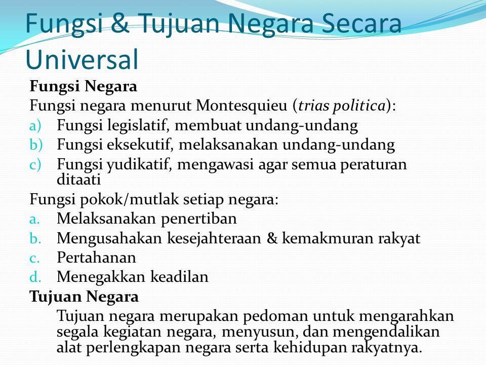 Fungsi & Tujuan Negara Secara Universal