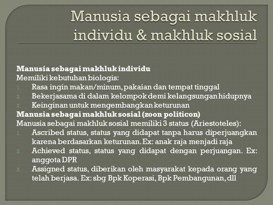 Manusia sebagai makhluk individu & makhluk sosial