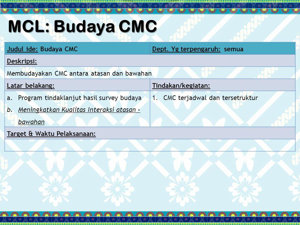 MCL: Budaya CMC Judul ide: Budaya CMC Dept. Yg terpengaruh: semua