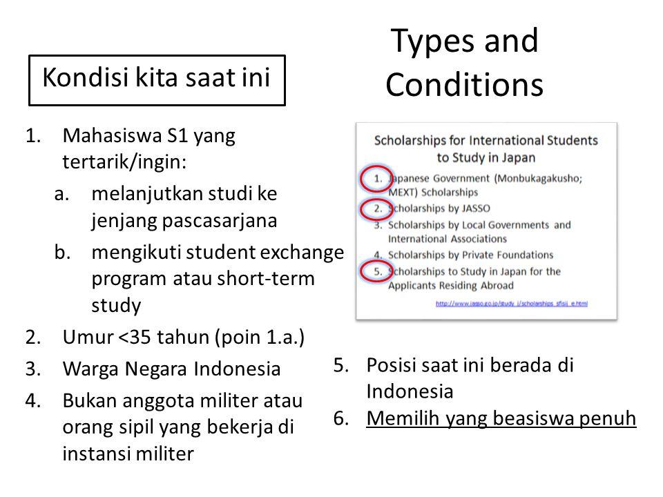 Types and Conditions Kondisi kita saat ini