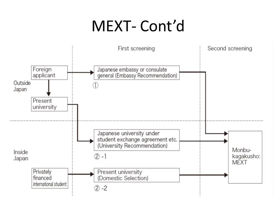 MEXT- Cont'd