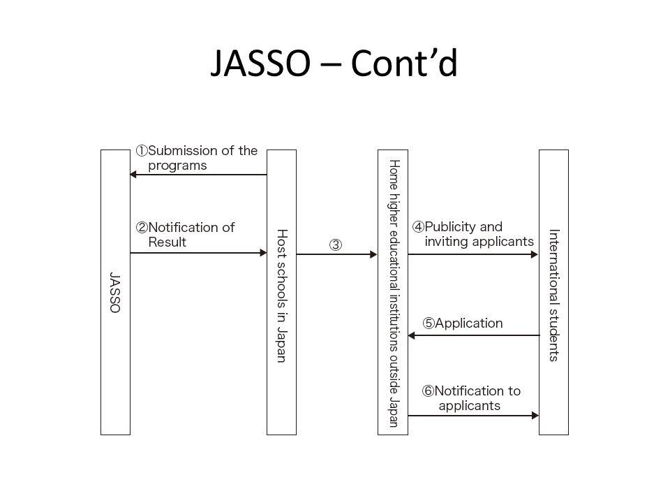 JASSO – Cont'd