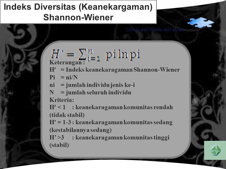 Indeks Diversitas (Keanekargaman) Shannon-Wiener