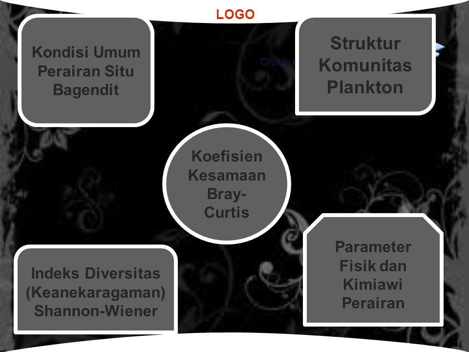 Struktur Komunitas Plankton