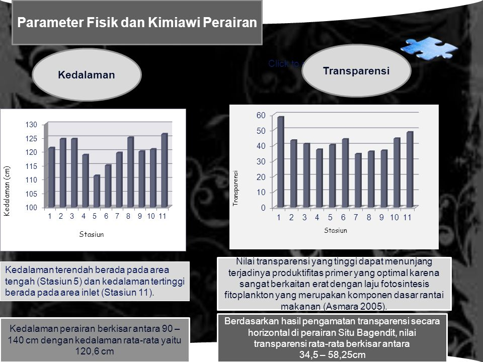 Parameter Fisik dan Kimiawi Perairan