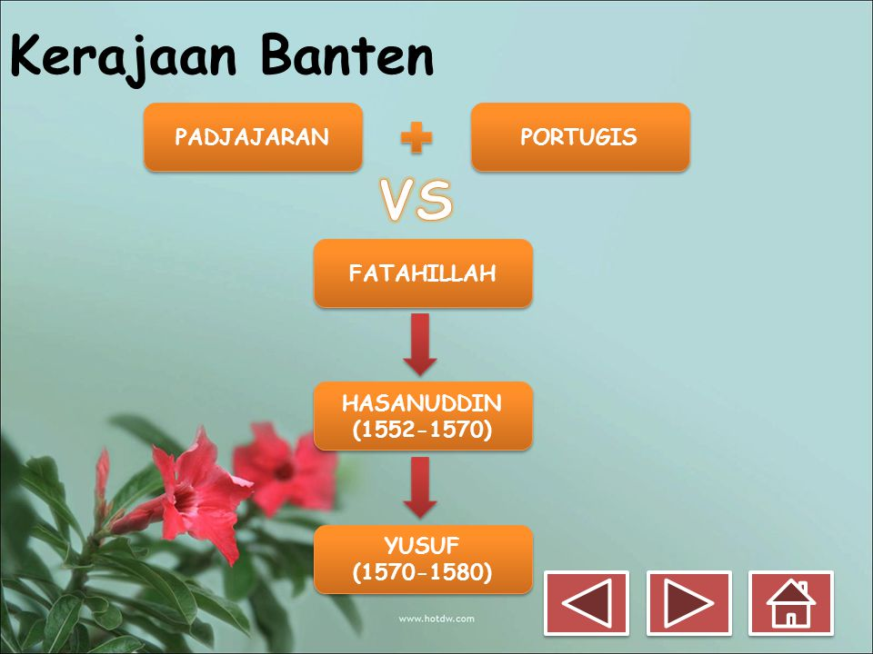 Kerajaan Banten VS PADJAJARAN PORTUGIS FATAHILLAH HASANUDDIN
