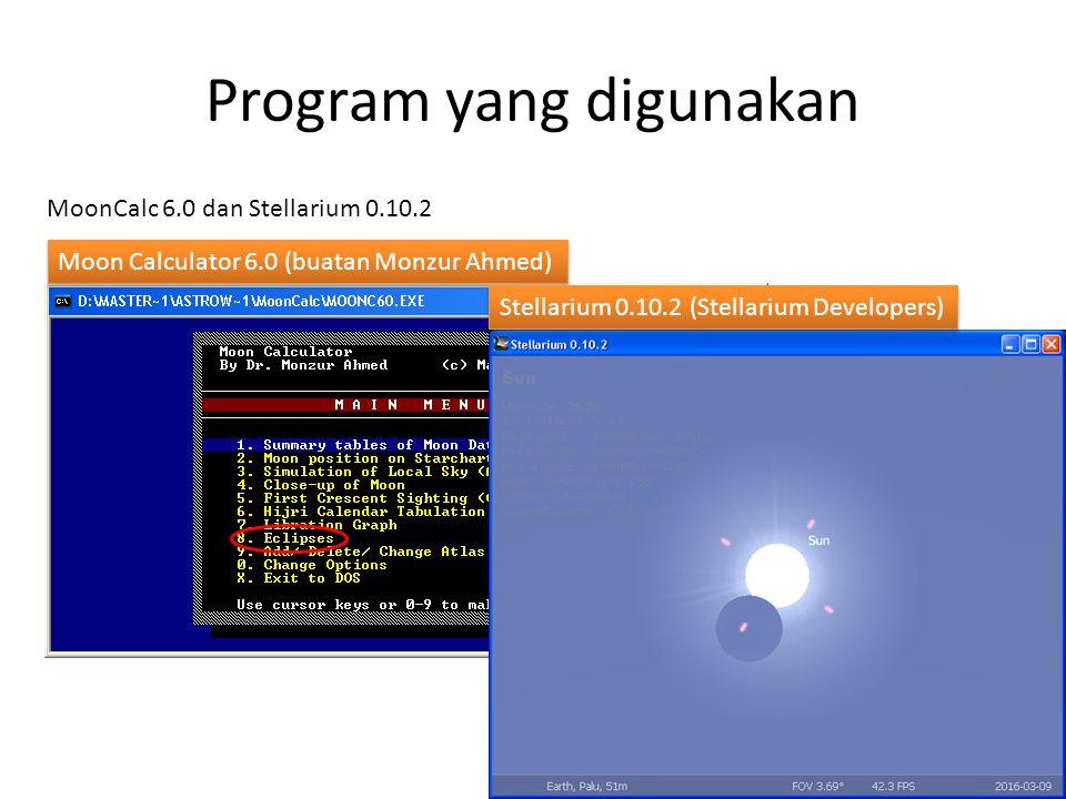 Program yang digunakan