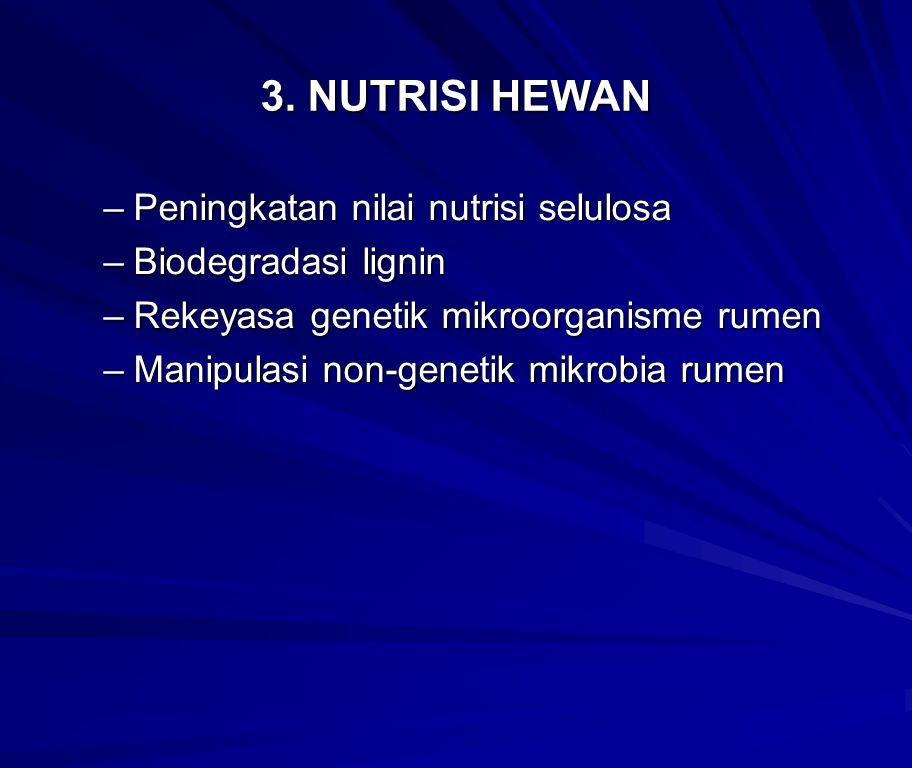 3. NUTRISI HEWAN Peningkatan nilai nutrisi selulosa