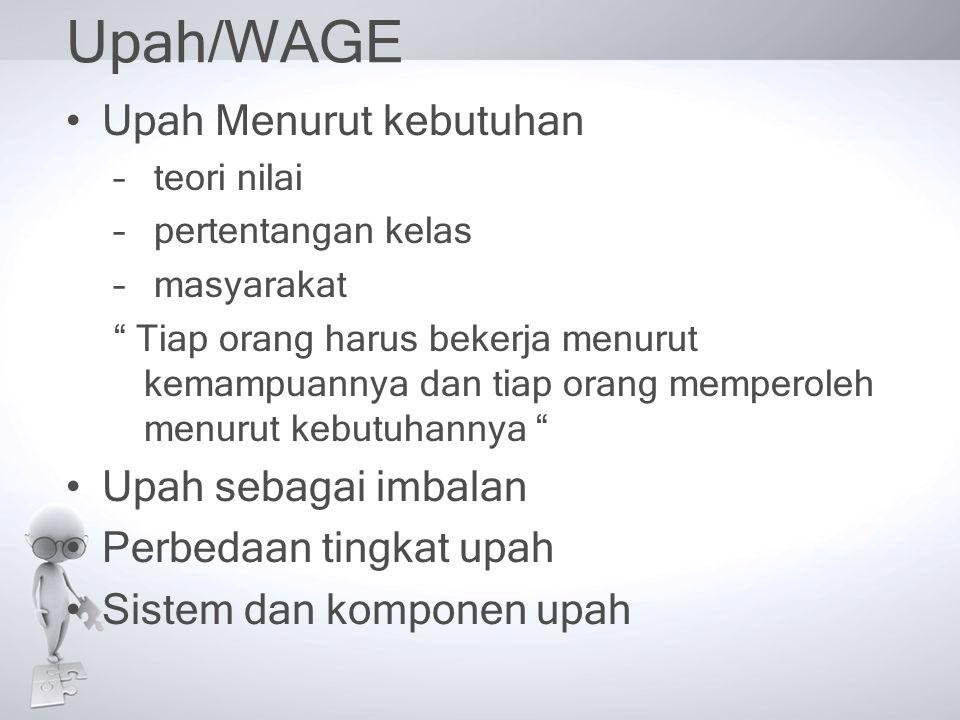 Upah/WAGE Upah Menurut kebutuhan Upah sebagai imbalan