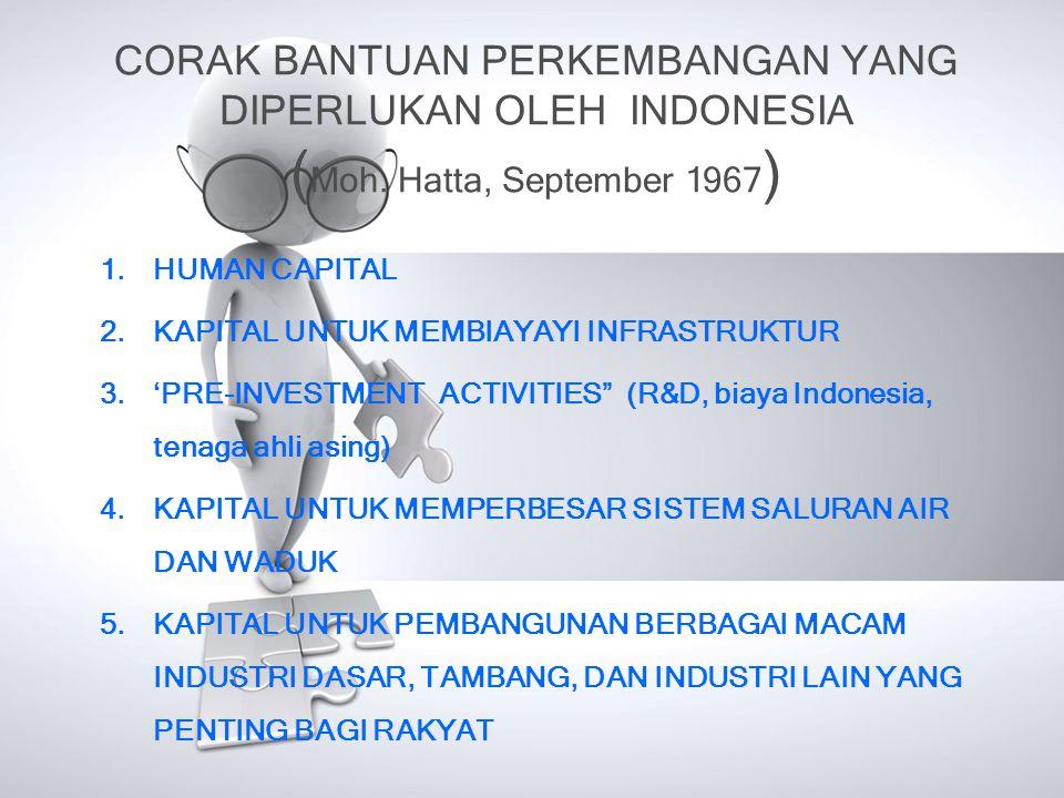 CORAK BANTUAN PERKEMBANGAN YANG DIPERLUKAN OLEH INDONESIA (Moh