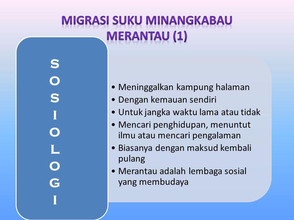MIGRASI SUKU MINANGKABAU MERANTAU (1)