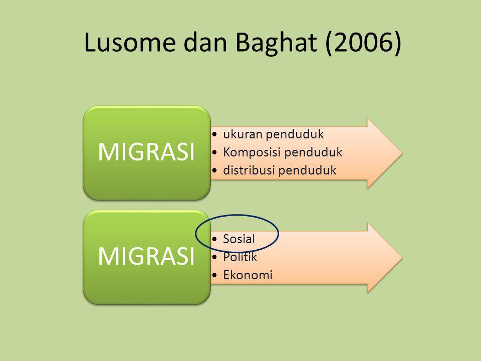 Lusome dan Baghat (2006) MIGRASI ukuran penduduk Komposisi penduduk