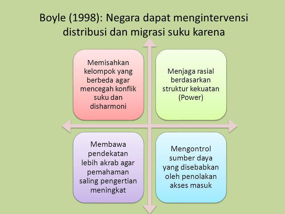 Boyle (1998): Negara dapat mengintervensi distribusi dan migrasi suku karena