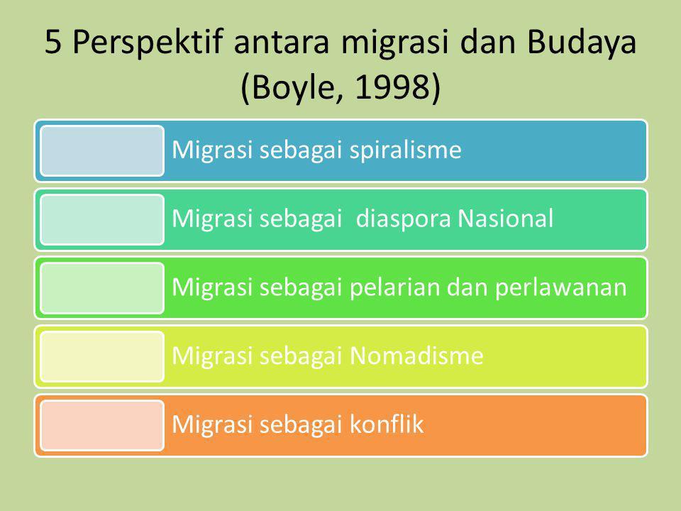 5 Perspektif antara migrasi dan Budaya (Boyle, 1998)