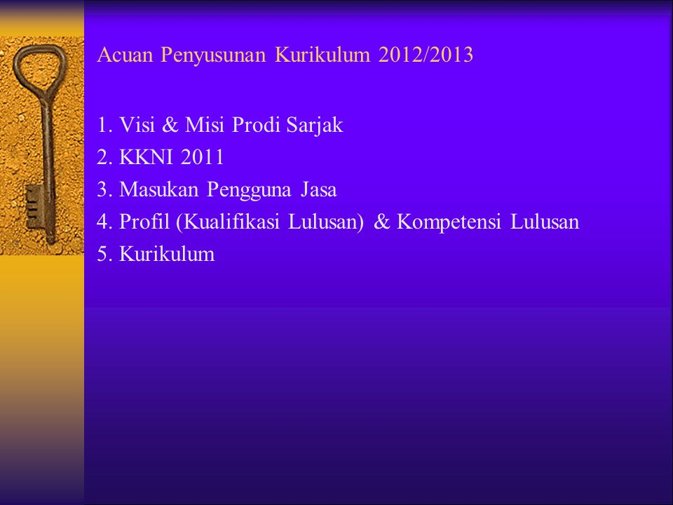Acuan Penyusunan Kurikulum 2012/2013