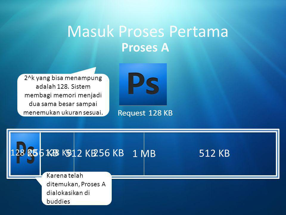 Masuk Proses Pertama Proses A 256 KB 512 KB 256 KB 1 MB 512 KB 128 KB