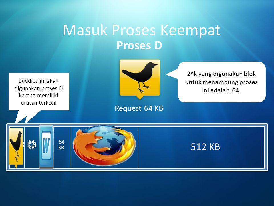 Masuk Proses Keempat Proses D 512 KB 128 KB Request 64 KB