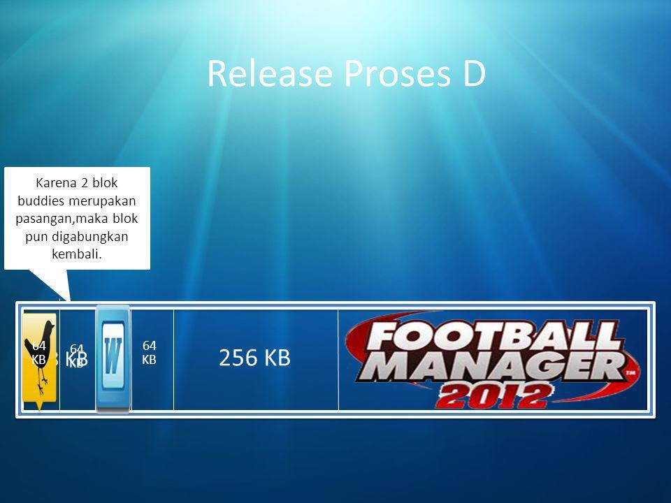 Release Proses D Karena 2 blok buddies merupakan pasangan,maka blok pun digabungkan kembali. 64 KB.