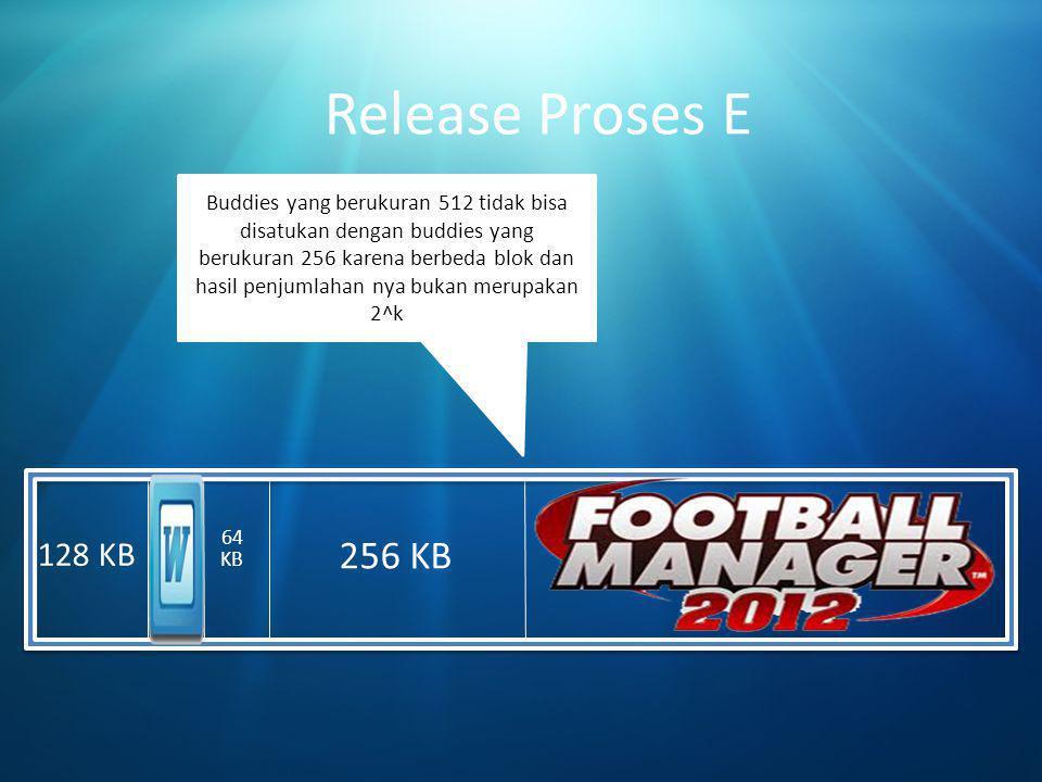 Release Proses E 256 KB 512 KB 128 KB