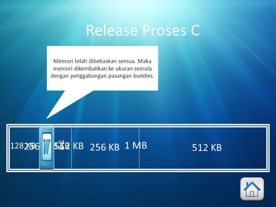 Release Proses C 512 KB 1 MB 256 KB 256 KB 512 KB 128 KB 128 KB