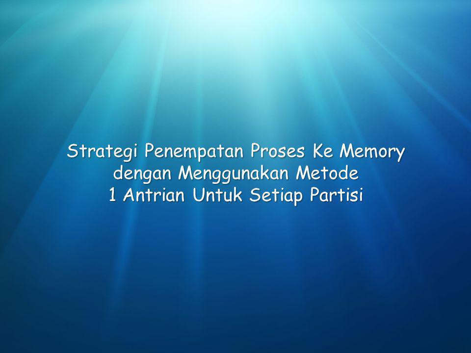 Strategi Penempatan Proses Ke Memory dengan Menggunakan Metode 1 Antrian Untuk Setiap Partisi