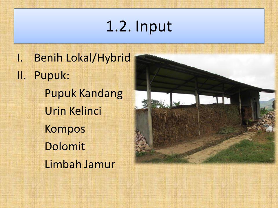 1.2. Input Benih Lokal/Hybrid Pupuk: Pupuk Kandang Urin Kelinci Kompos
