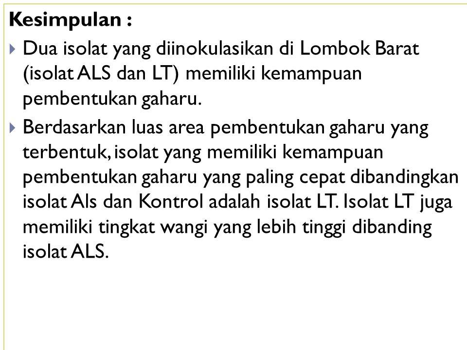 Kesimpulan : Dua isolat yang diinokulasikan di Lombok Barat (isolat ALS dan LT) memiliki kemampuan pembentukan gaharu.
