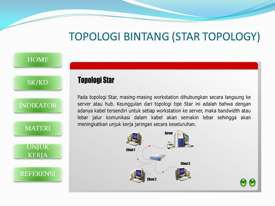 TOPOLOGI BINTANG (STAR TOPOLOGY)