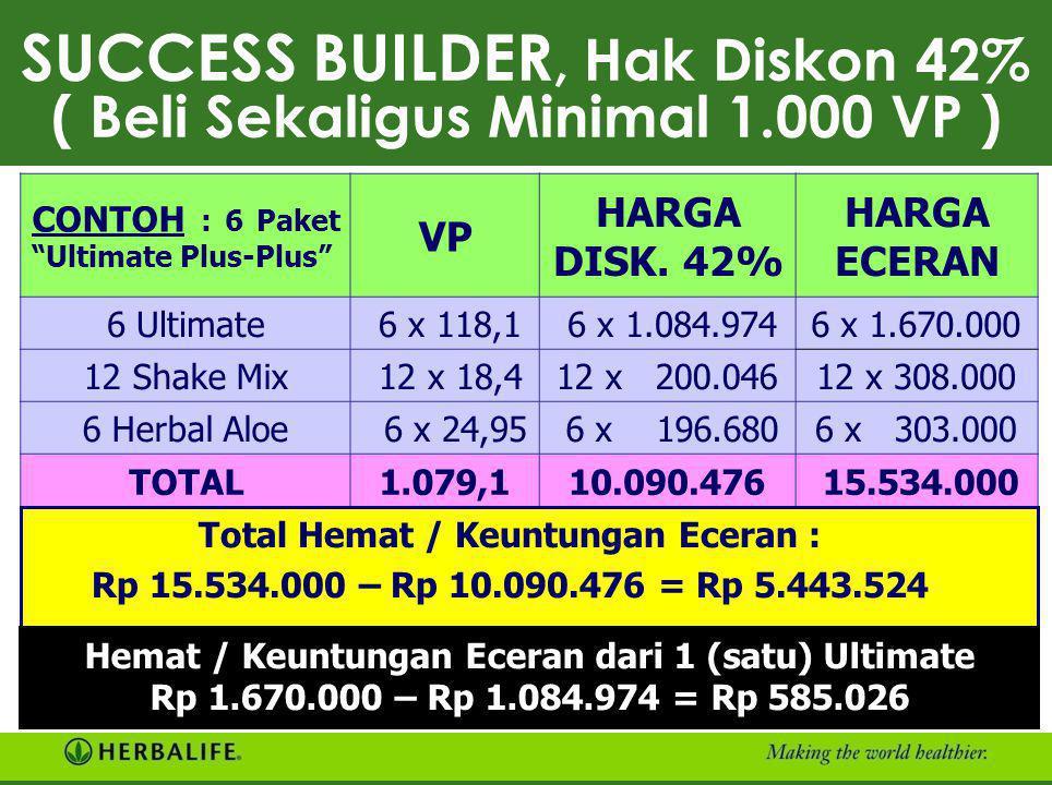 SUCCESS BUILDER, Hak Diskon 42% ( Beli Sekaligus Minimal 1.000 VP )