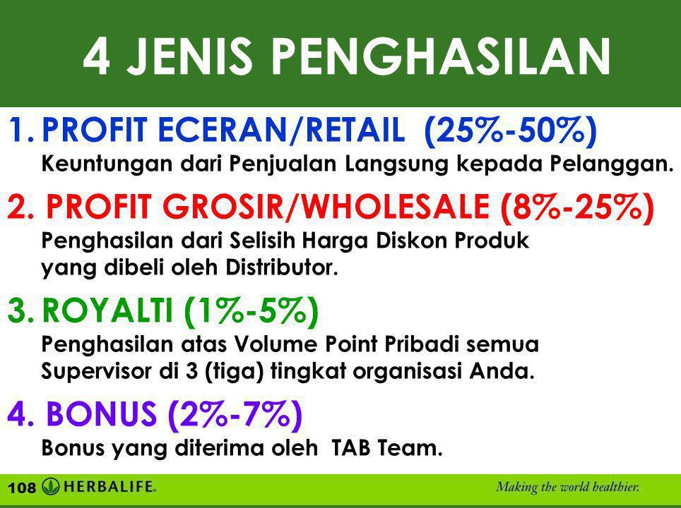 4 JENIS PENGHASILAN 1. PROFIT ECERAN/RETAIL (25%-50%)