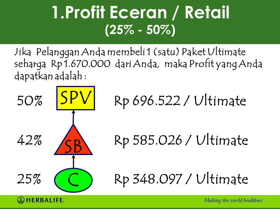 SPV SB C Profit Eceran / Retail 50% Rp 696.522 / Ultimate 42%