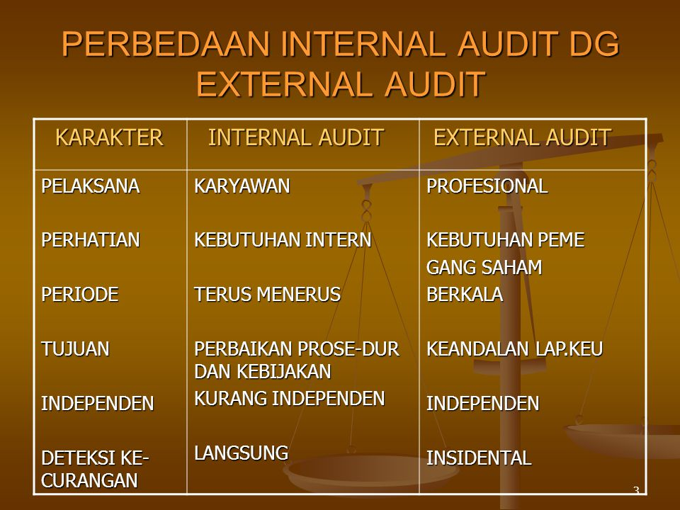 PERBEDAAN INTERNAL AUDIT DG EXTERNAL AUDIT