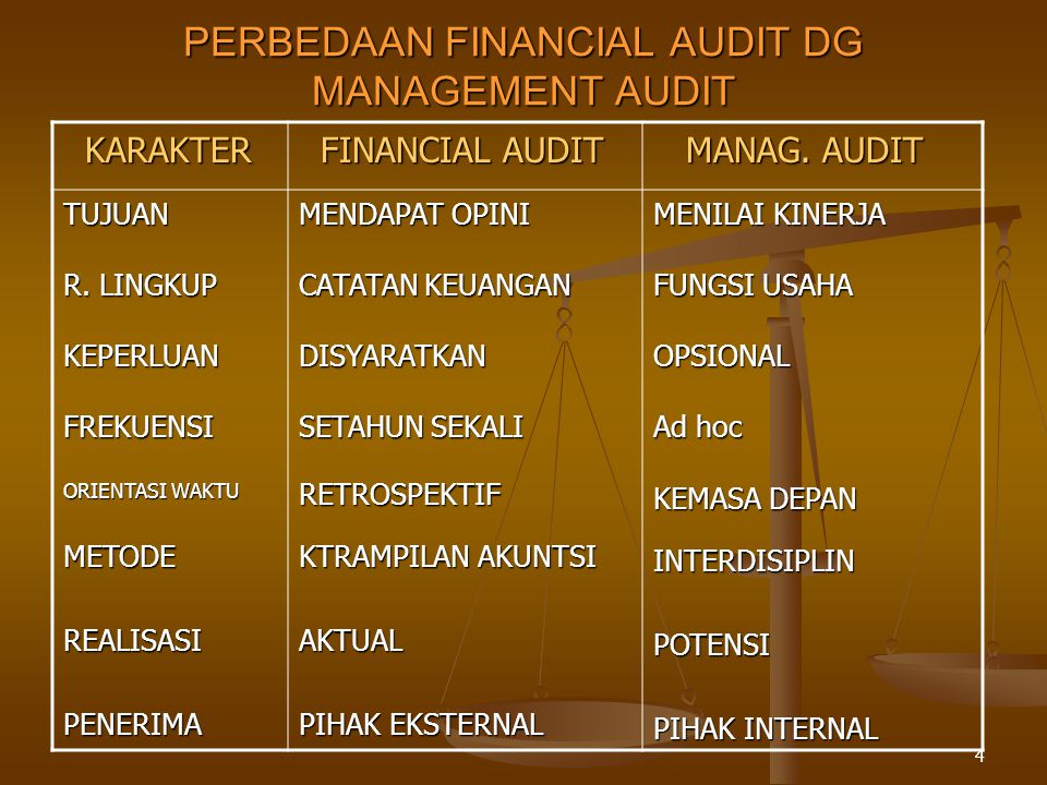 PERBEDAAN FINANCIAL AUDIT DG MANAGEMENT AUDIT