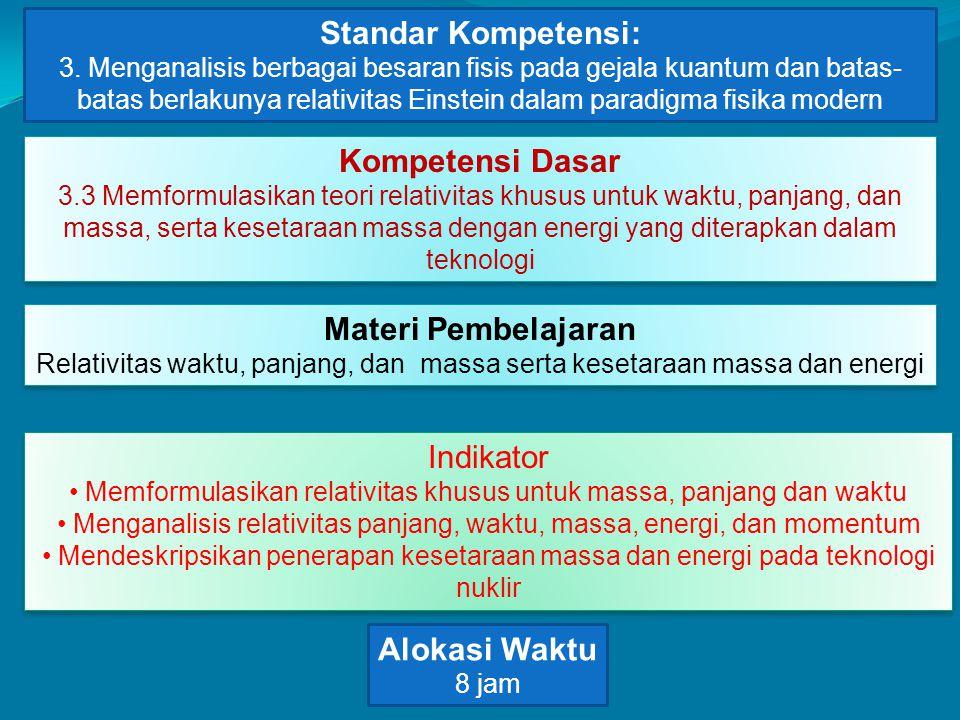 Standar Kompetensi: Kompetensi Dasar Materi Pembelajaran Indikator